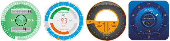 circular gauges