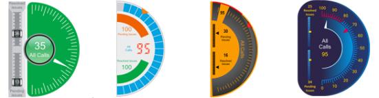 half circular gauges right