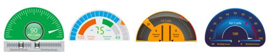 half circular gauges