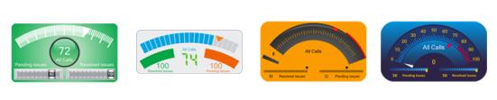 stretched gauges